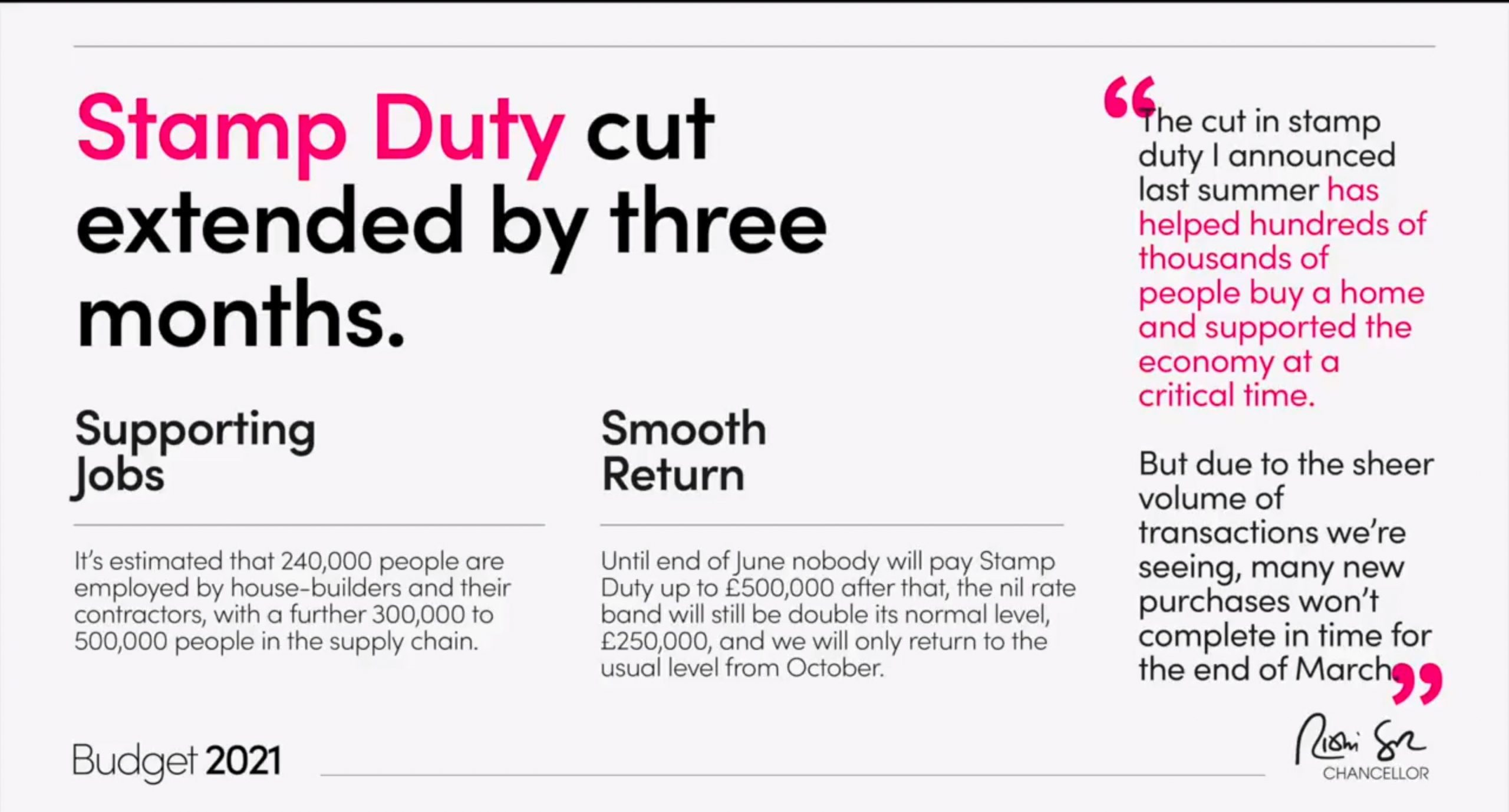 Stamp Duty & Budget Update for Exeter Property Market